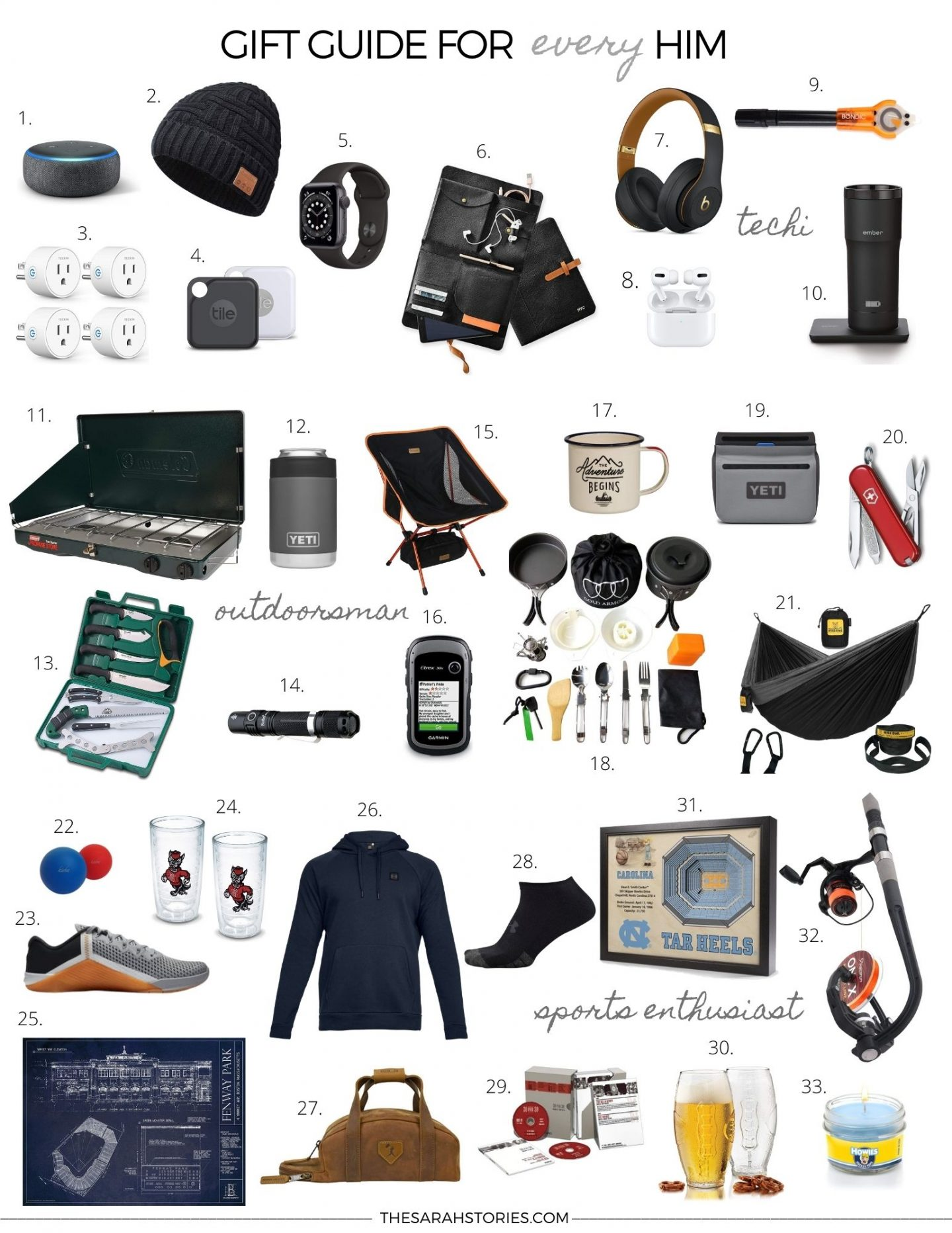 Holiday Gift Guide for every HIM